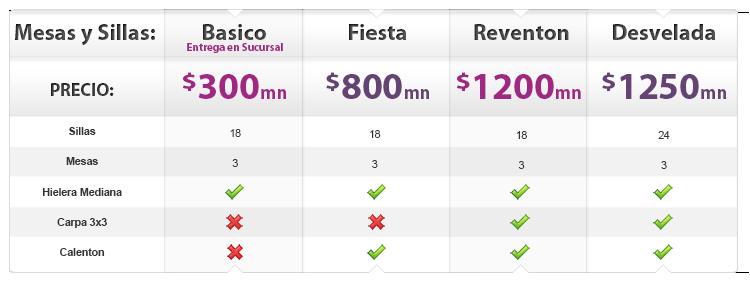 Mesas y Sillas Tijuana, Hieleras Tijuana, Carpas Tijuana, Calentones de Gas Tijuana